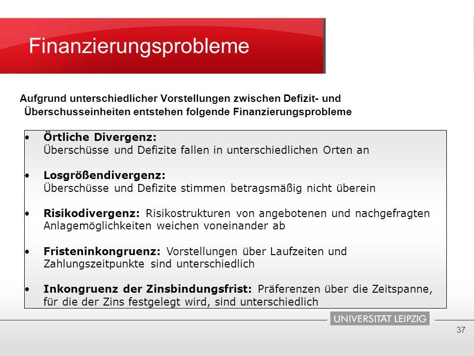 Finanzierungsprobleme