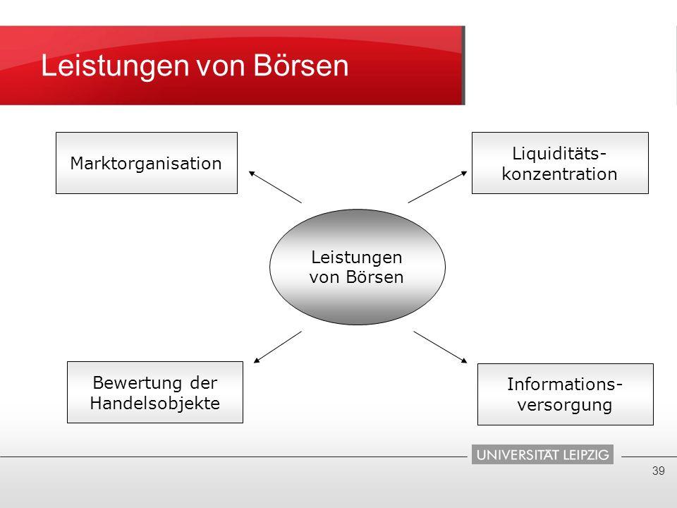 Leistungen von Börsen Liquiditäts-konzentration Marktorganisation
