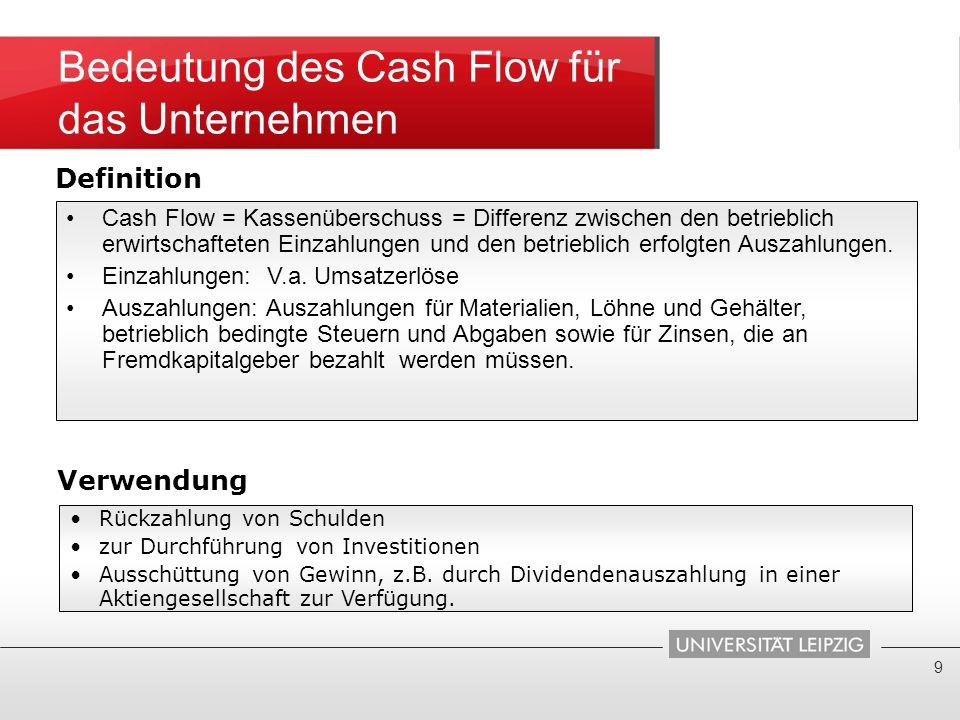 Bedeutung des Cash Flow für das Unternehmen