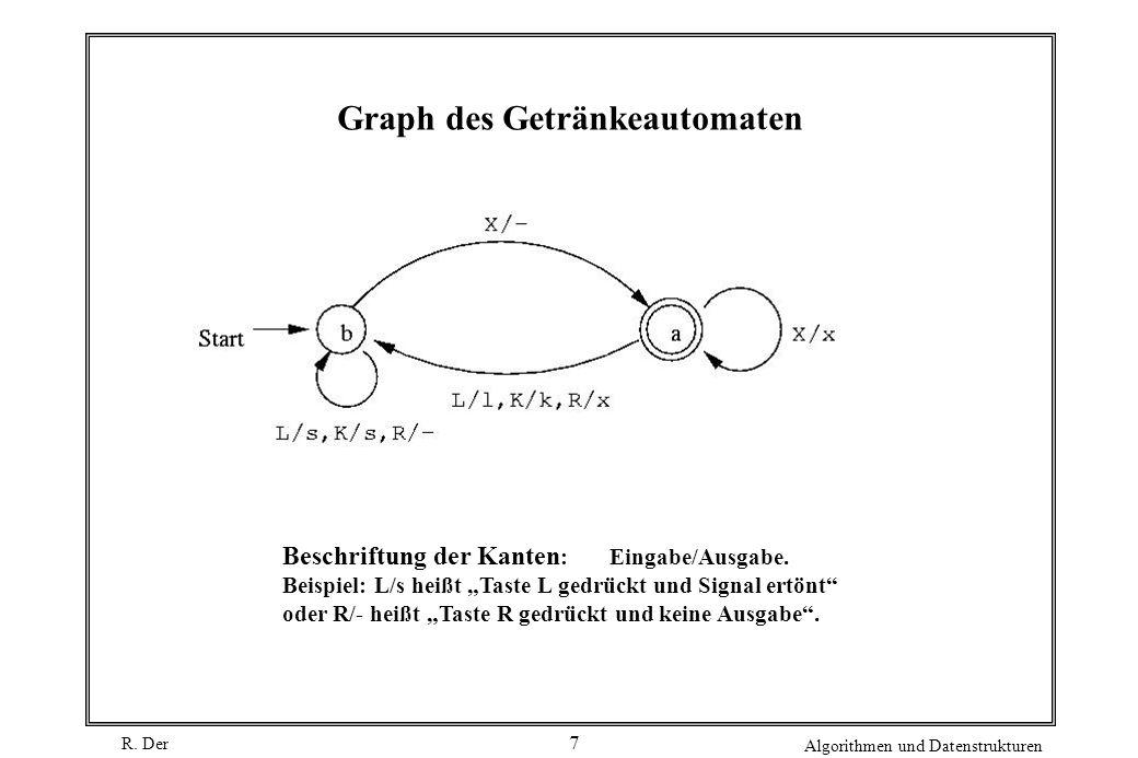 Graph des Getränkeautomaten