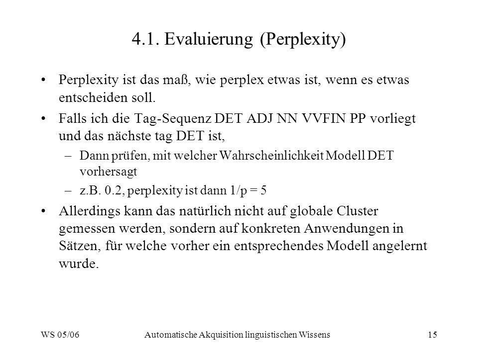 4.1. Evaluierung (Perplexity)