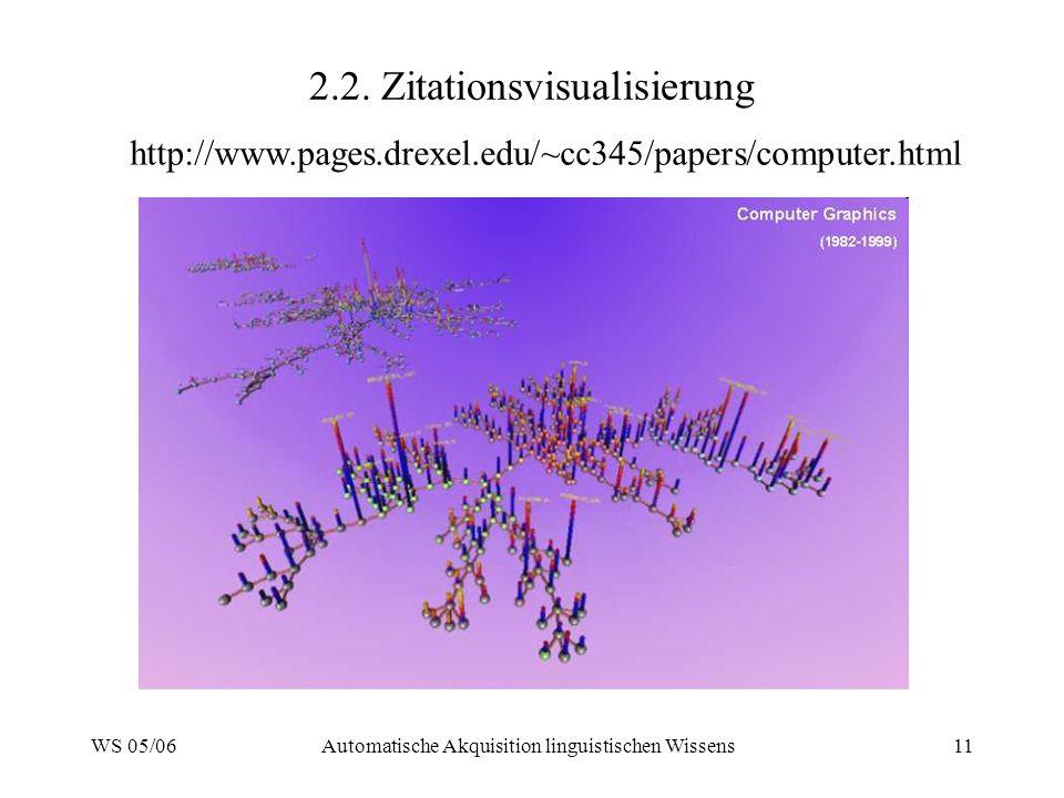2.2. Zitationsvisualisierung