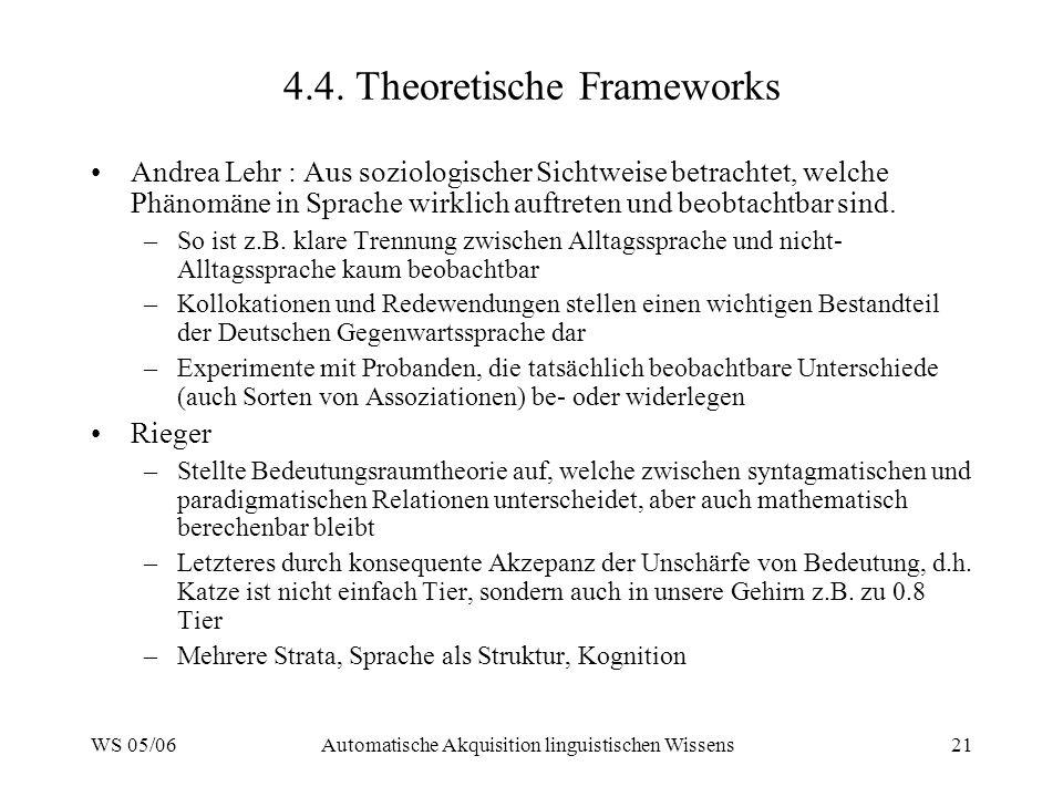 4.4. Theoretische Frameworks