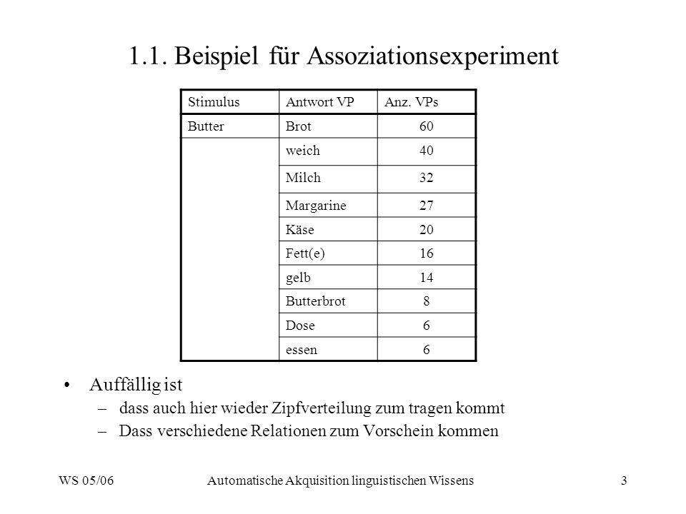 1.1. Beispiel für Assoziationsexperiment