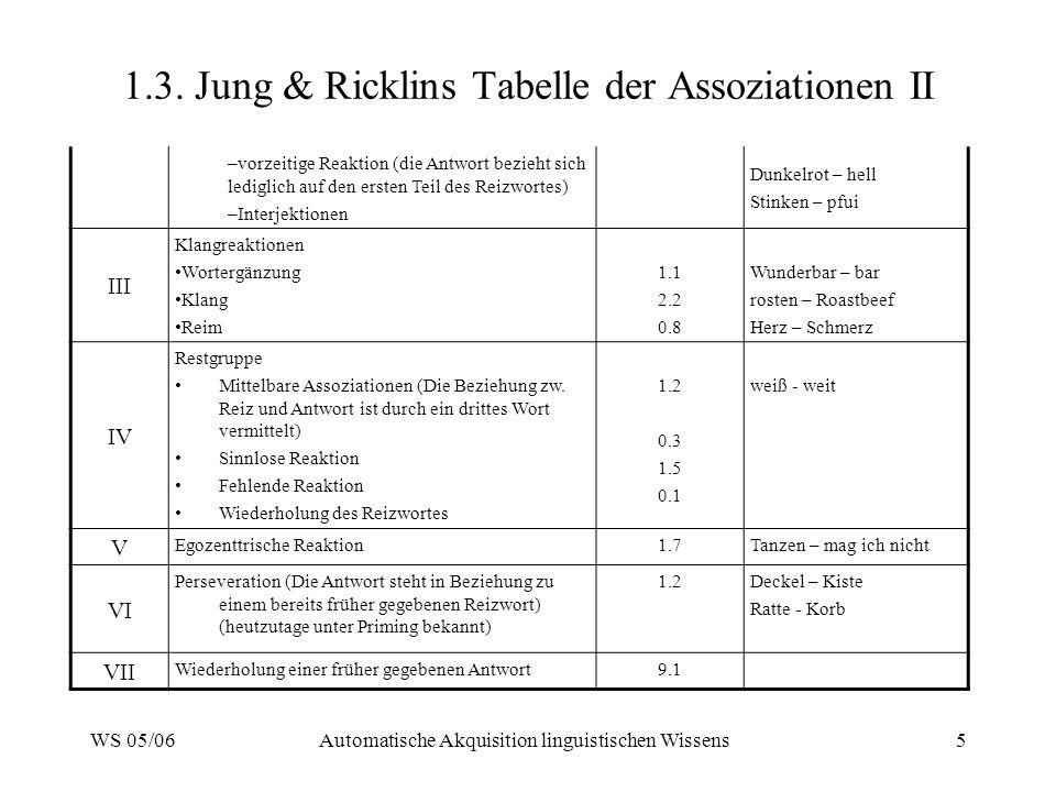 1.3. Jung & Ricklins Tabelle der Assoziationen II
