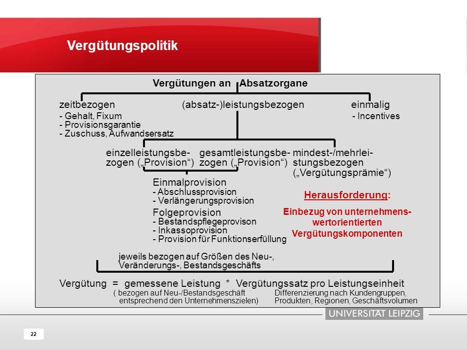 Einbezug von unternehmens-wertorientierten Vergütungskomponenten