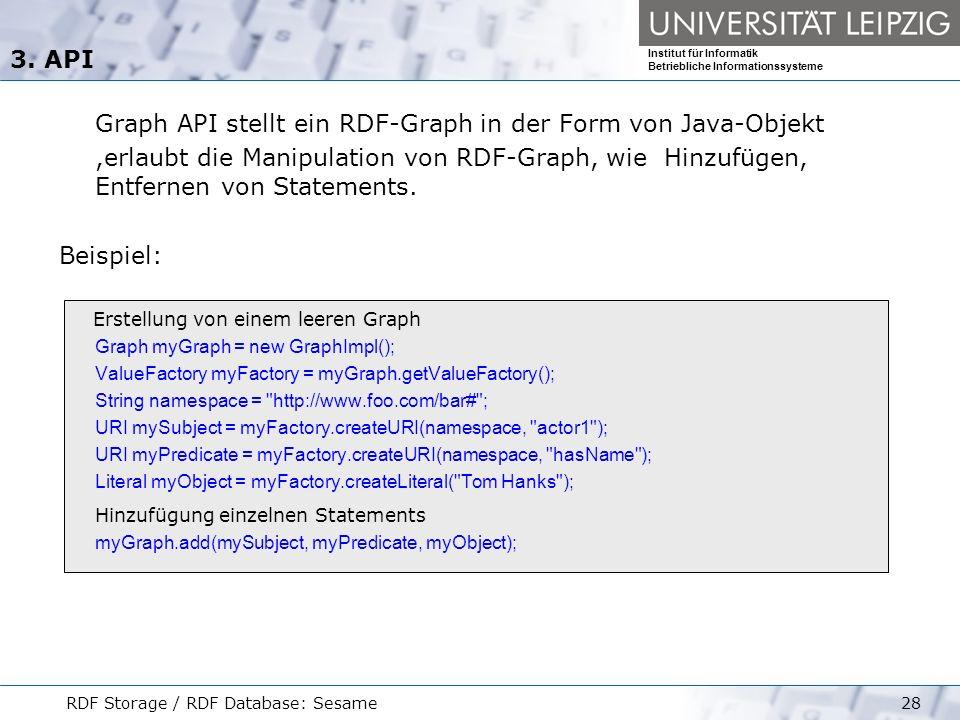 Graph API stellt ein RDF-Graph in der Form von Java-Objekt