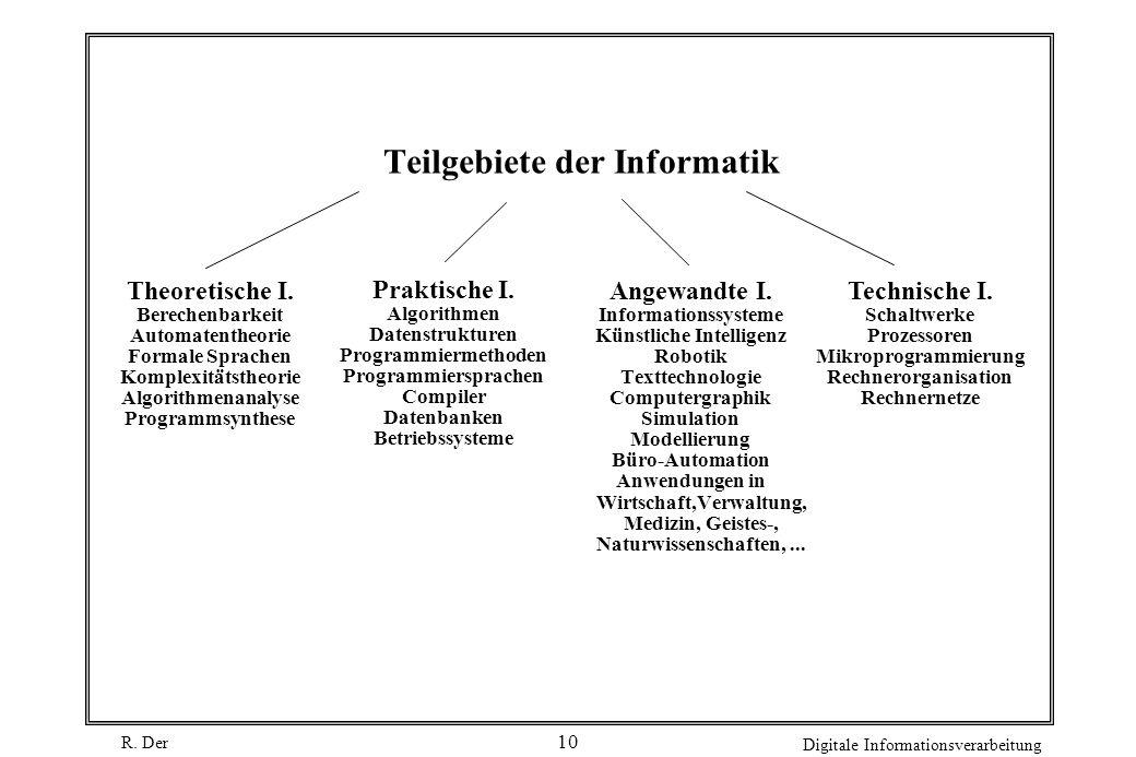 Teilgebiete der Informatik