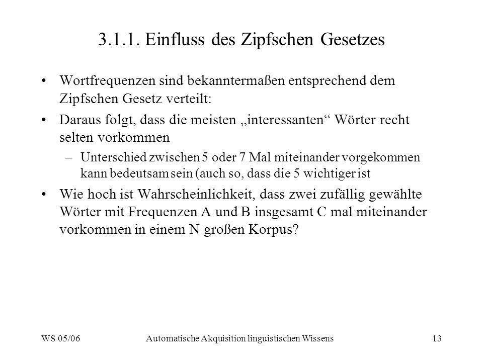 3.1.1. Einfluss des Zipfschen Gesetzes
