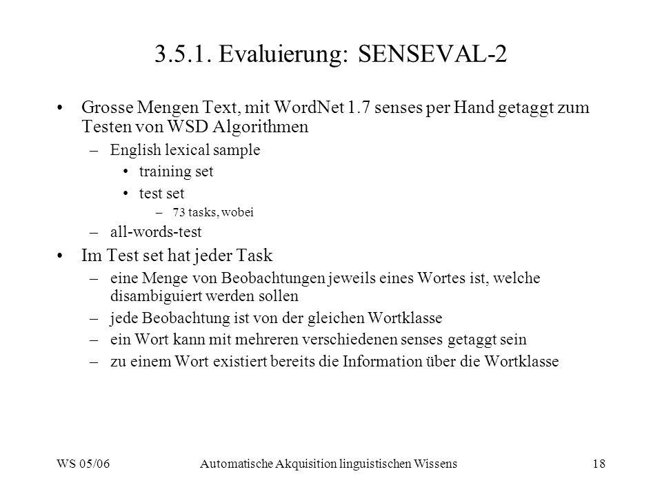 3.5.1. Evaluierung: SENSEVAL-2