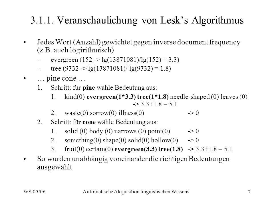 3.1.1. Veranschaulichung von Lesk's Algorithmus