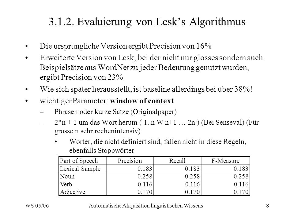 3.1.2. Evaluierung von Lesk's Algorithmus