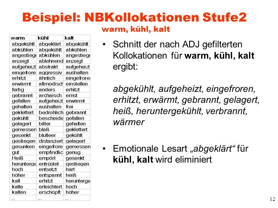 Beispiel: NBKollokationen Stufe2 warm, kühl, kalt