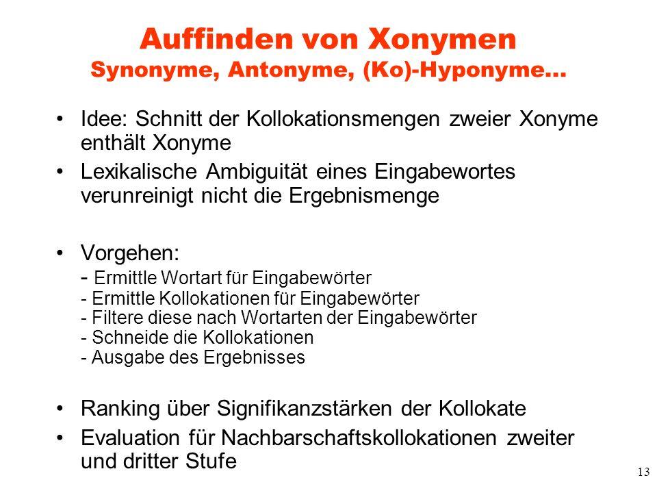 Auffinden von Xonymen Synonyme, Antonyme, (Ko)-Hyponyme...