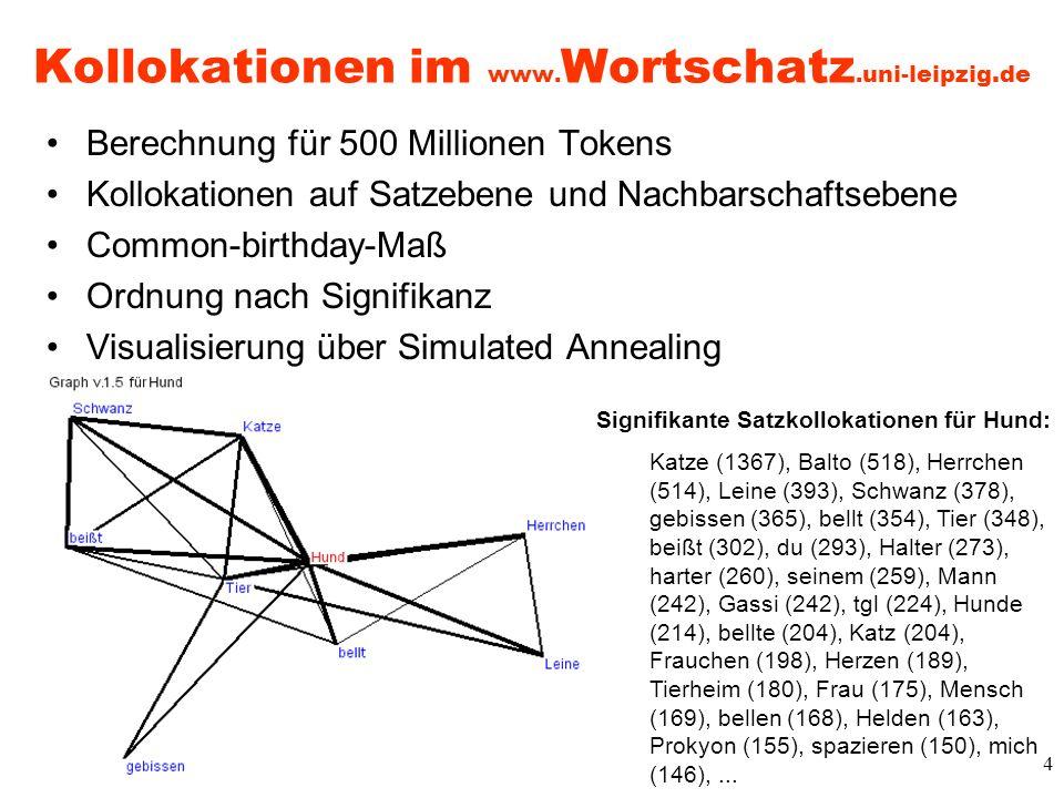Kollokationen im www.Wortschatz.uni-leipzig.de