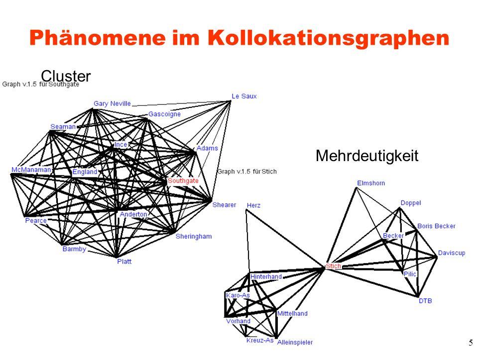 Phänomene im Kollokationsgraphen