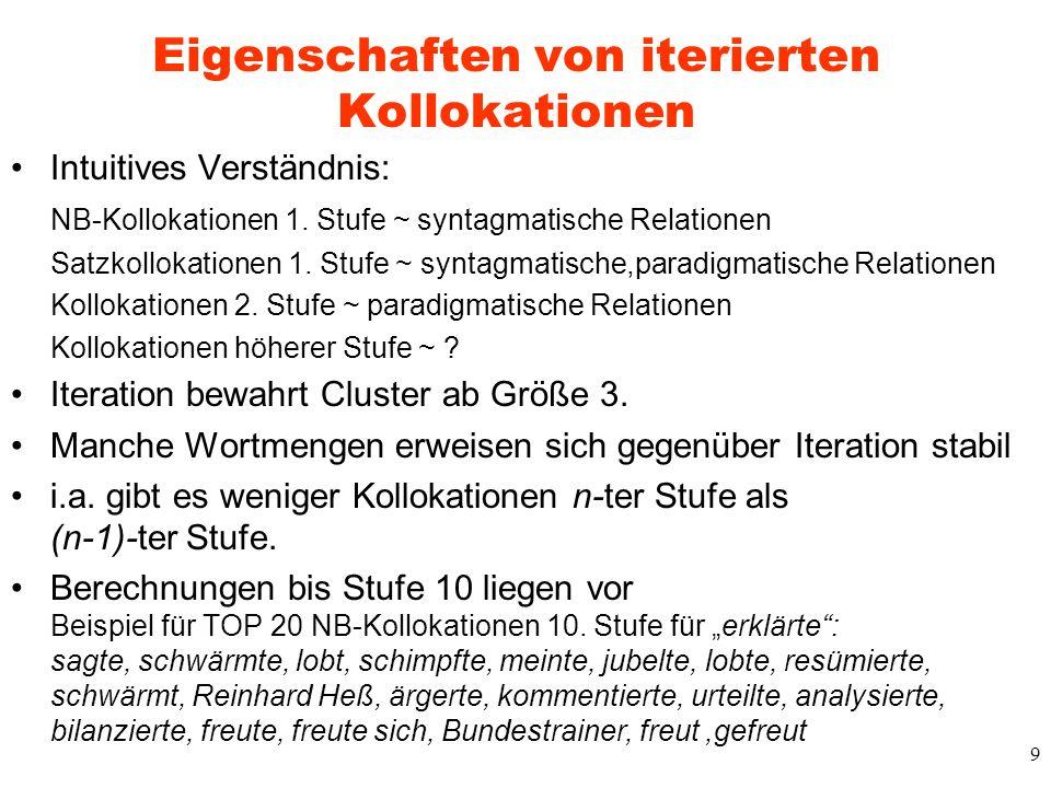 Eigenschaften von iterierten Kollokationen