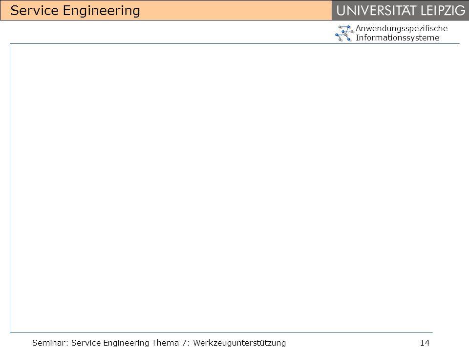 Seminar: Service Engineering Thema 7: Werkzeugunterstützung