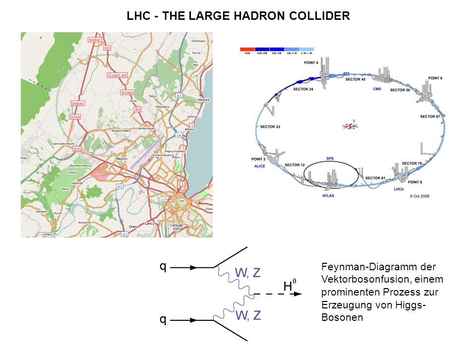 LHC - THE LARGE HADRON COLLIDER