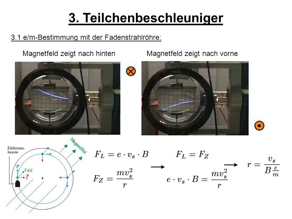 3. Teilchenbeschleuniger