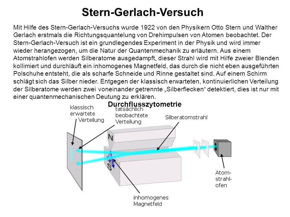 Stern-Gerlach-Versuch
