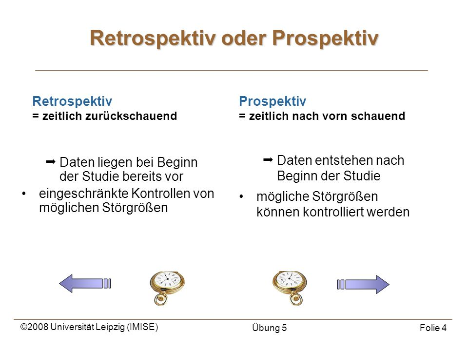 Retrospektiv oder Prospektiv