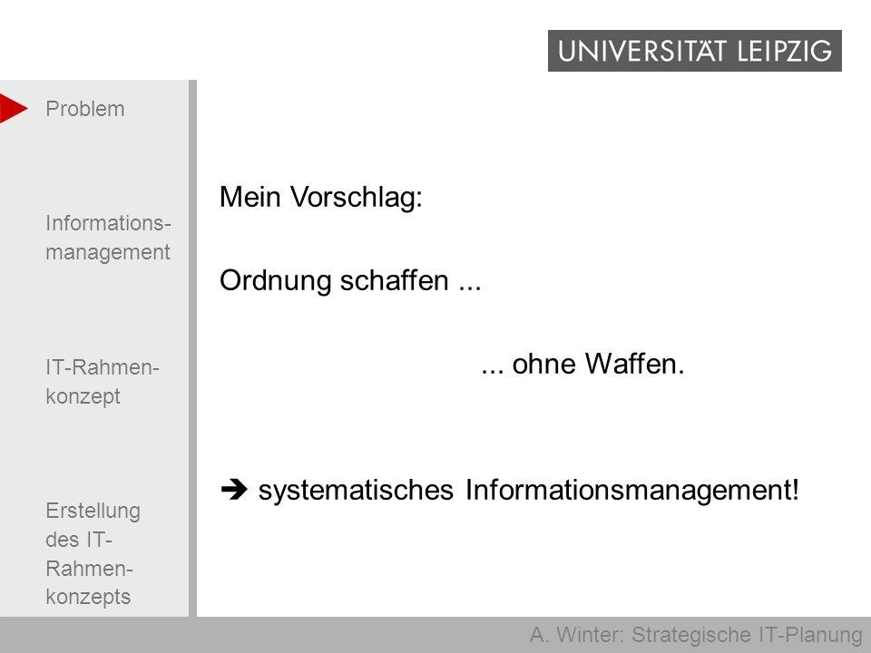 Mein Vorschlag: Ordnung schaffen ... ... ohne Waffen.  systematisches Informationsmanagement!