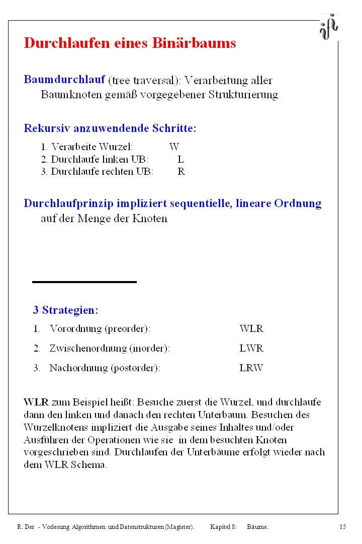 R. Der - Vorlesung Algorithmen und Datenstrukturen (Magister)
