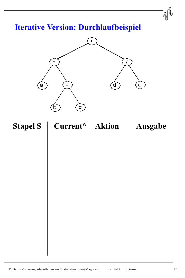 Iterative Version: Durchlaufbeispiel