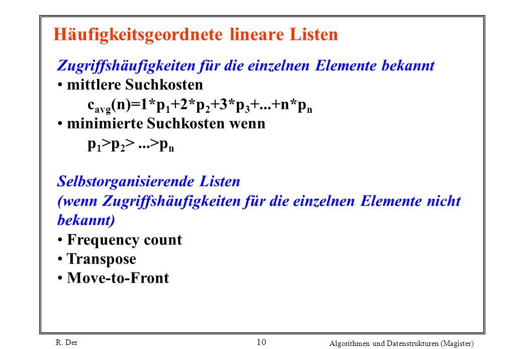 Häufigkeitsgeordnete lineare Listen