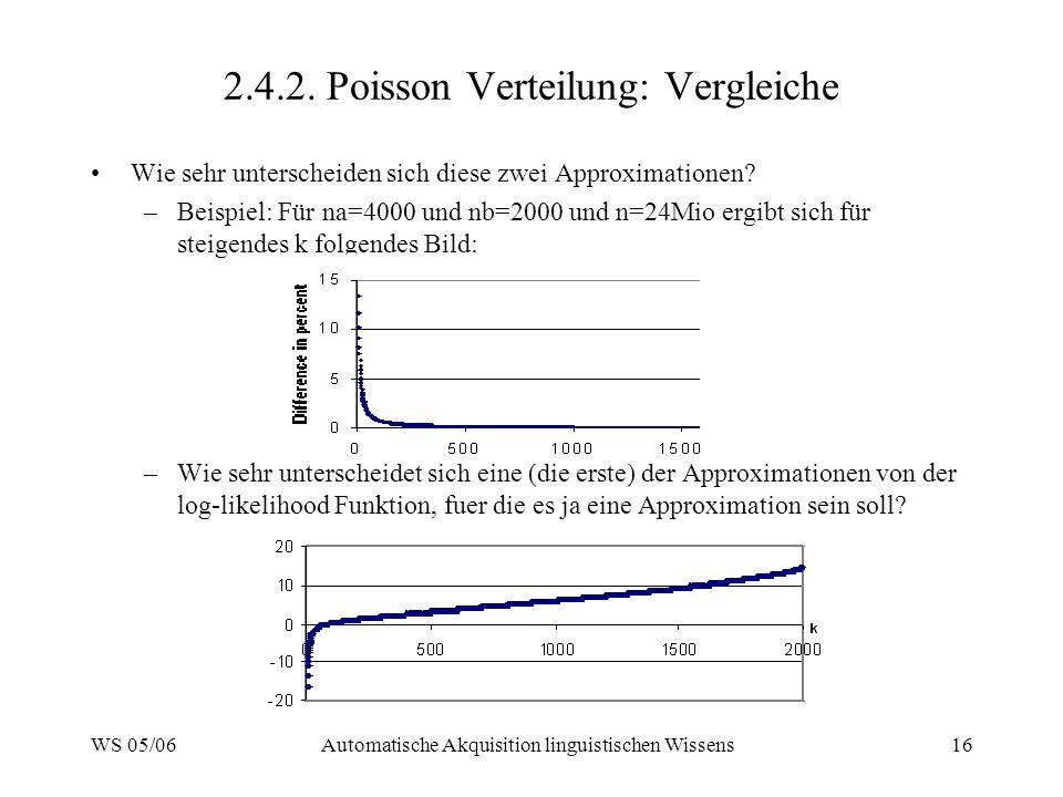 2.4.2. Poisson Verteilung: Vergleiche