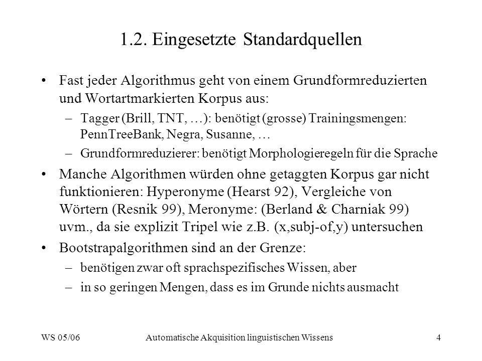 1.2. Eingesetzte Standardquellen