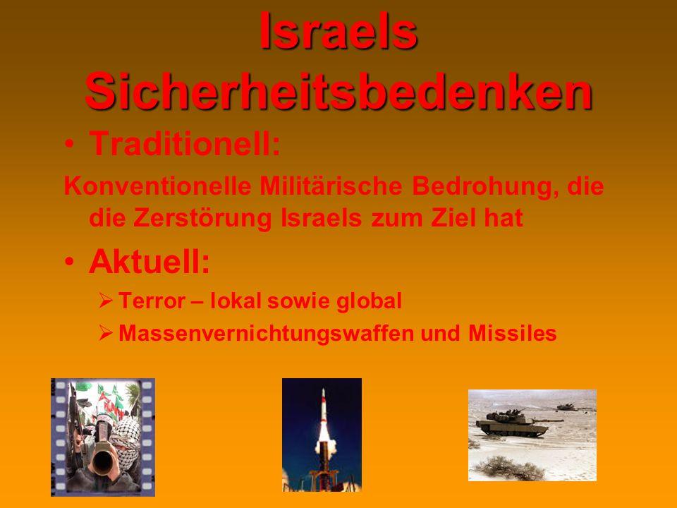 Israels Sicherheitsbedenken