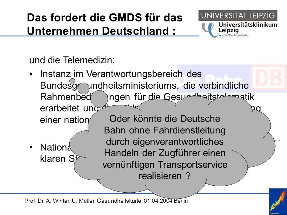 Das fordert die GMDS für das Unternehmen Deutschland :