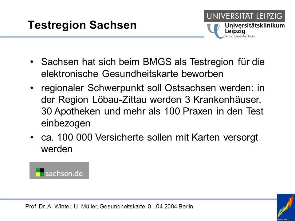 Testregion Sachsen Sachsen hat sich beim BMGS als Testregion für die elektronische Gesundheitskarte beworben.