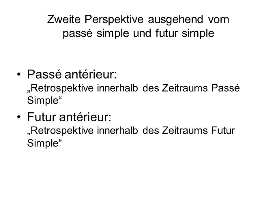 Zweite Perspektive ausgehend vom passé simple und futur simple
