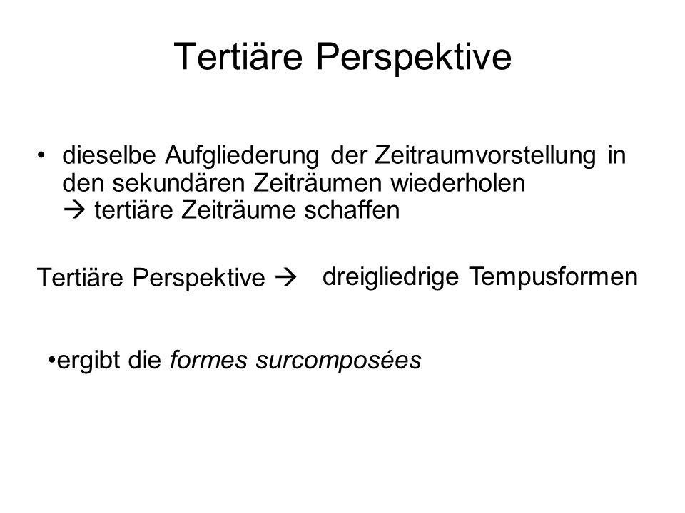 Tertiäre Perspektivedieselbe Aufgliederung der Zeitraumvorstellung in den sekundären Zeiträumen wiederholen  tertiäre Zeiträume schaffen.