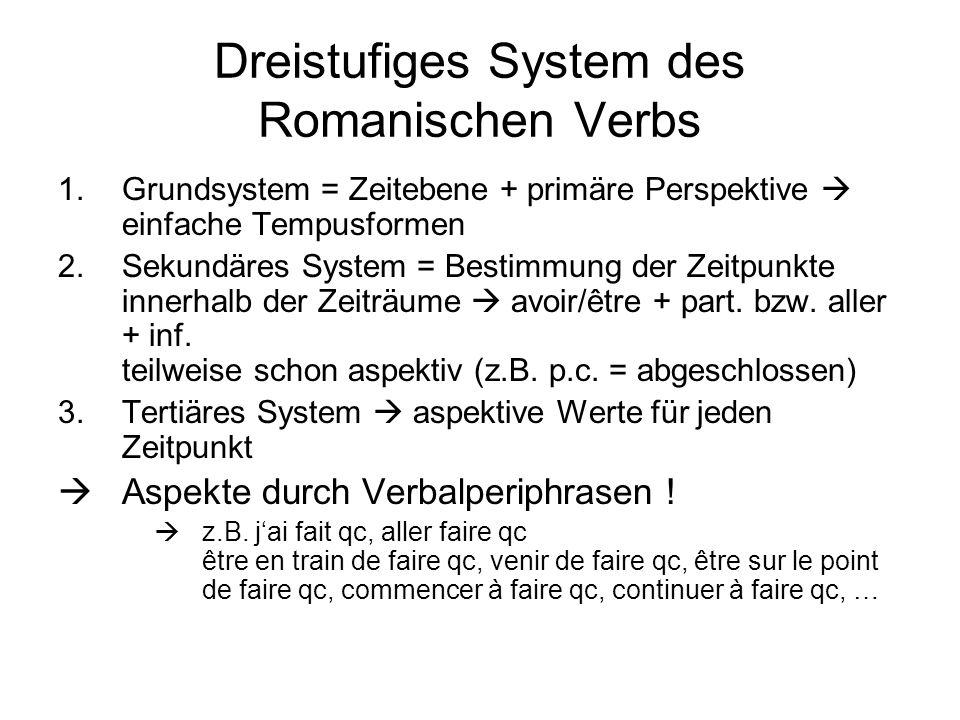 Dreistufiges System des Romanischen Verbs