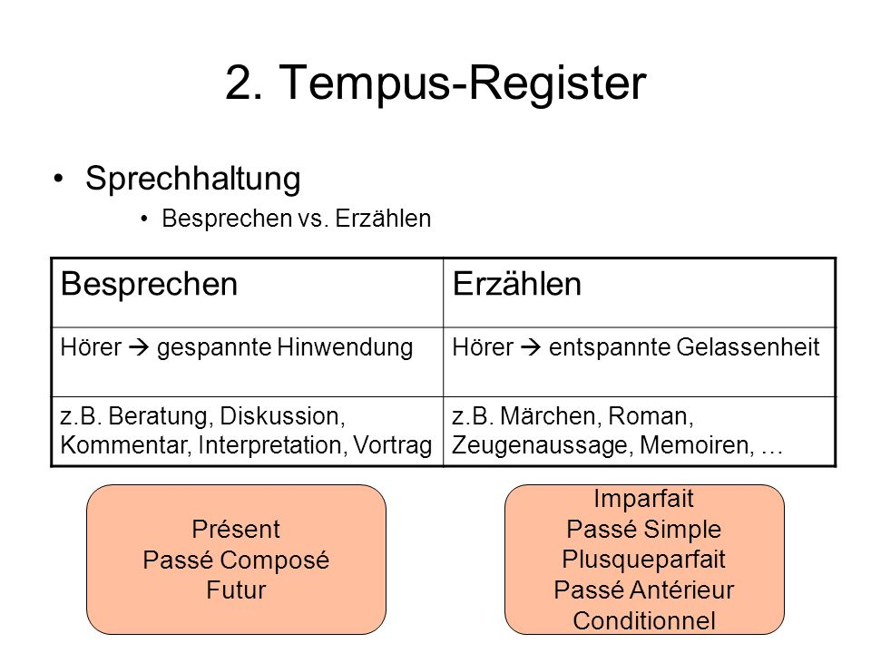 2. Tempus-Register Sprechhaltung Besprechen Erzählen Présent