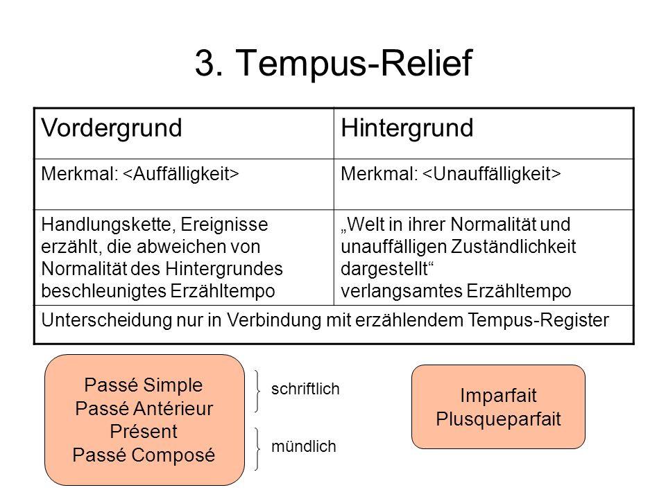 3. Tempus-Relief Vordergrund Hintergrund Passé Simple Passé Antérieur