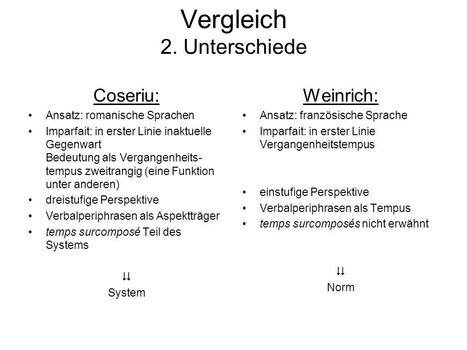 Vergleich 2. Unterschiede