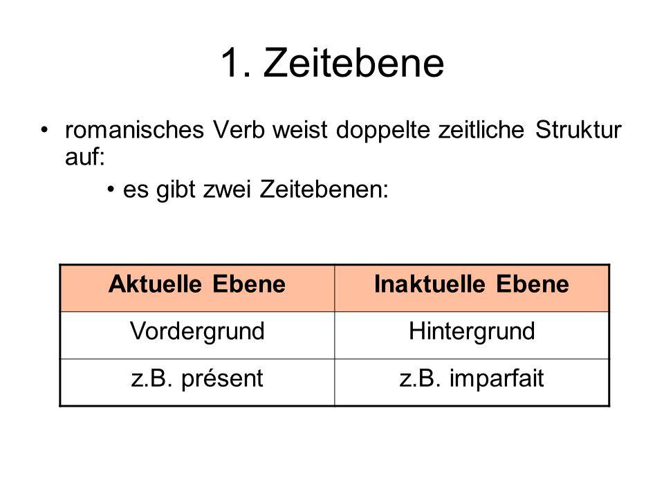 1. Zeitebene romanisches Verb weist doppelte zeitliche Struktur auf: