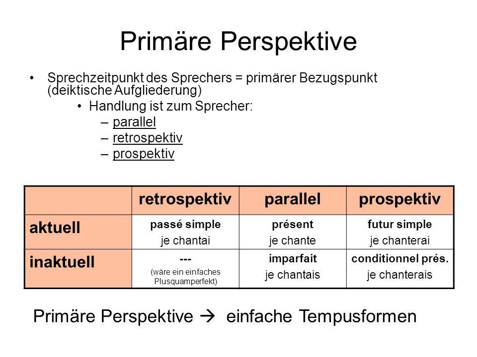 (wäre ein einfaches Plusquamperfekt)