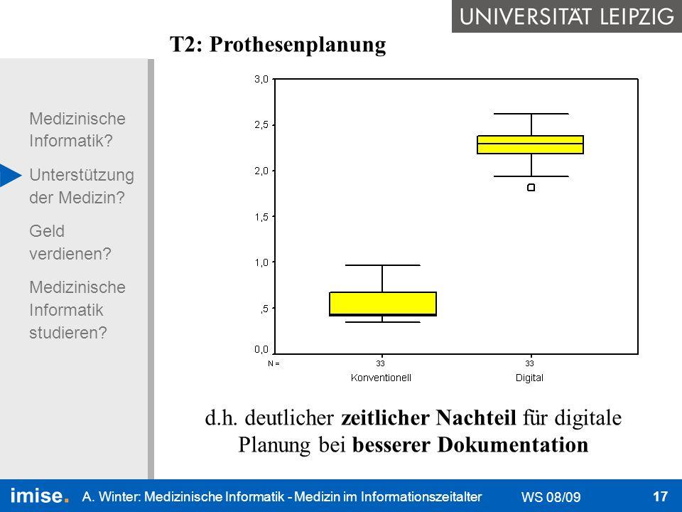 T2: Prothesenplanungd.h. deutlicher zeitlicher Nachteil für digitale Planung bei besserer Dokumentation.