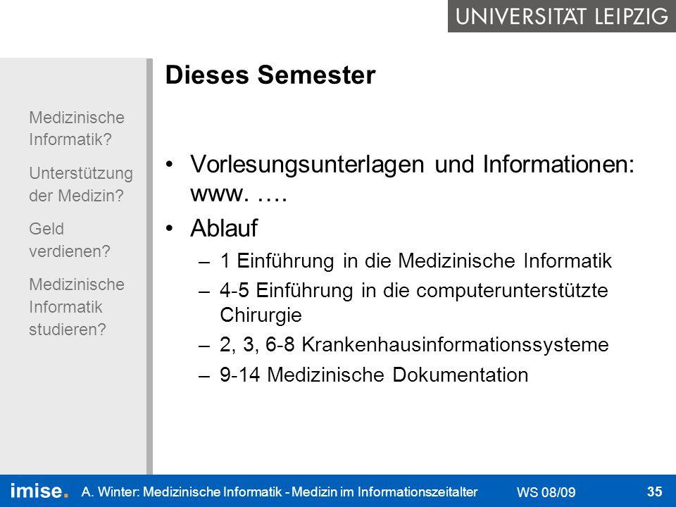 Dieses Semester Vorlesungsunterlagen und Informationen: www. …. Ablauf