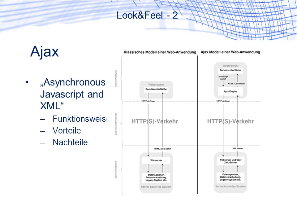 "Ajax Look&Feel - 2 ""Asynchronous Javascript and XML Funktionsweise"