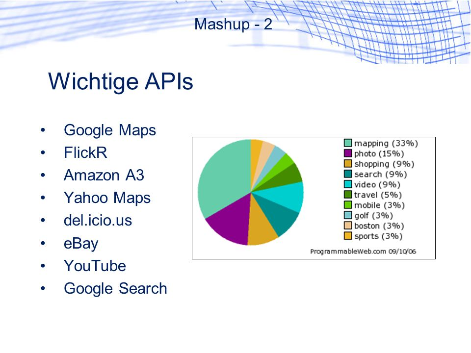 Wichtige APIs Mashup - 2 Google Maps FlickR Amazon A3 Yahoo Maps