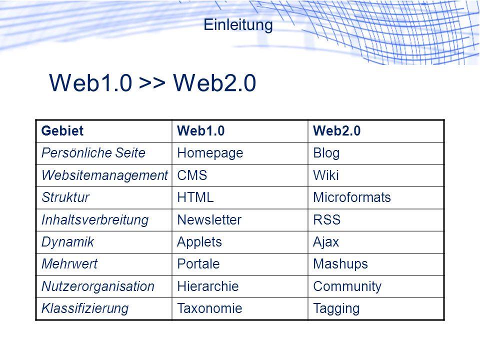 Web1.0 >> Web2.0 Einleitung Gebiet Web1.0 Web2.0