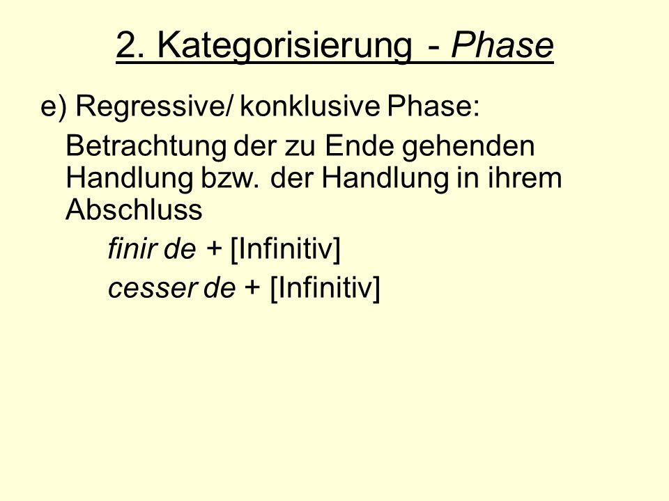 2. Kategorisierung - Phase