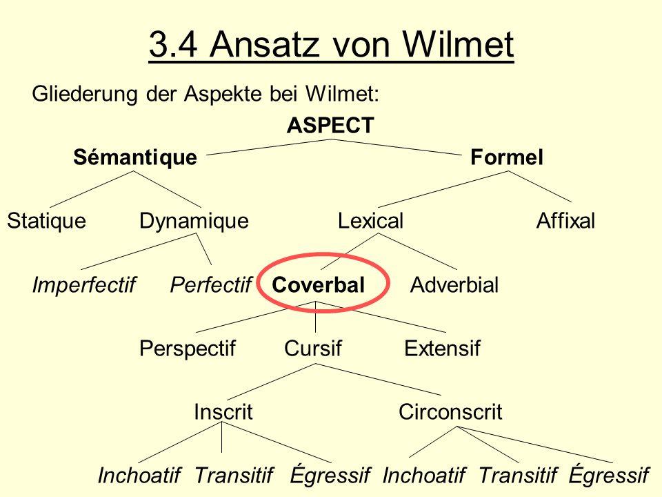 3.4 Ansatz von Wilmet Gliederung der Aspekte bei Wilmet: ASPECT